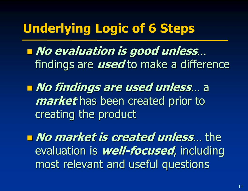 14 Underlying Logic of 6 Steps No evaluation is good unless… findings are used to make a difference No evaluation is good unless… findings are used to make a difference No findings are used unless… a market has been created prior to creating the product No findings are used unless… a market has been created prior to creating the product No market is created unless… the evaluation is well-focused, including most relevant and useful questions No market is created unless… the evaluation is well-focused, including most relevant and useful questions