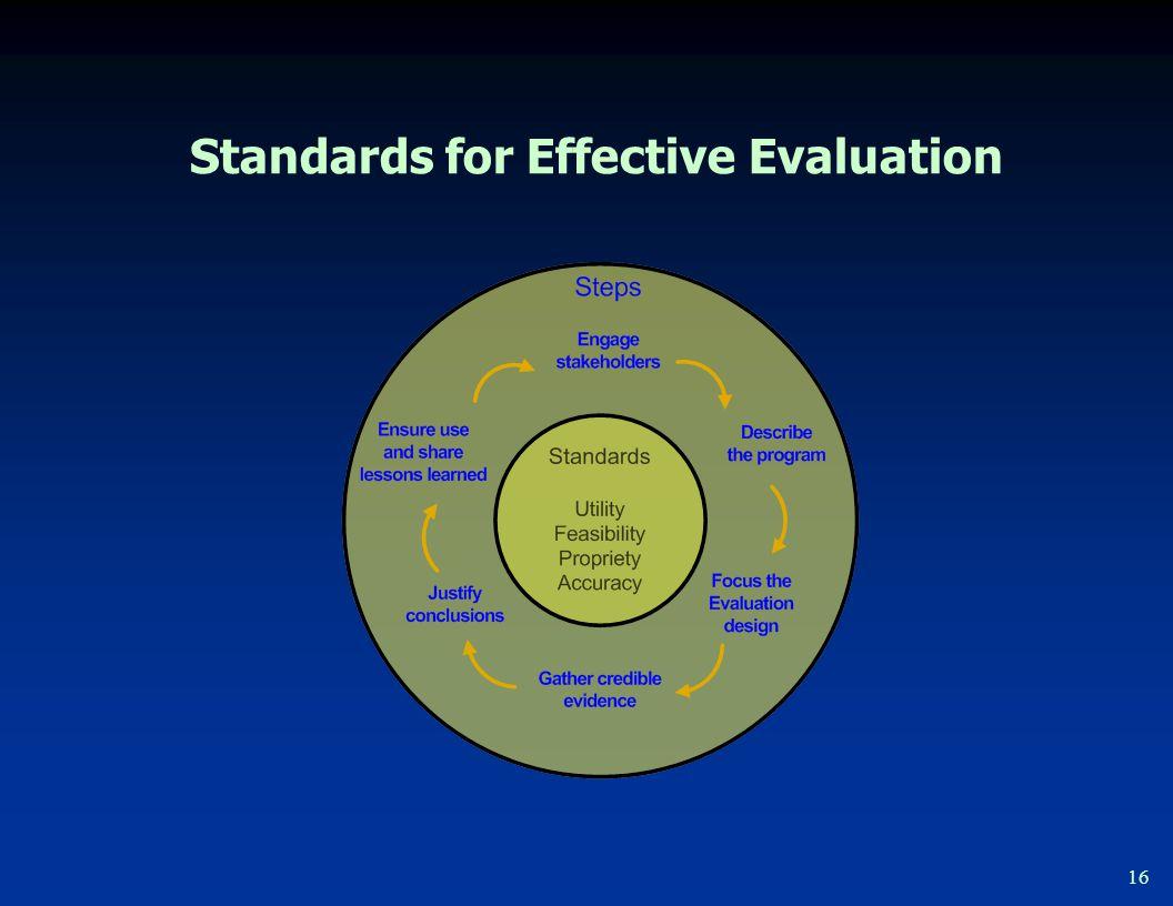 Standards for Effective Evaluation 16