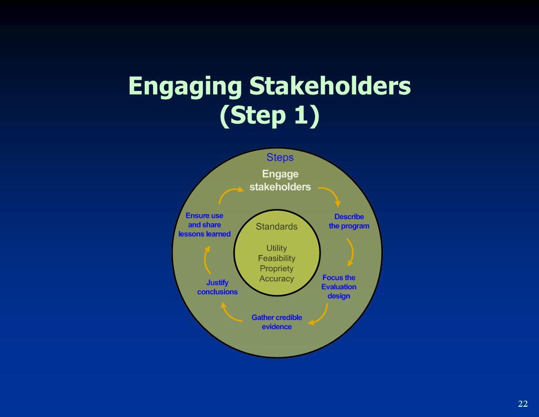 Engaging Stakeholders (Step 1) 22