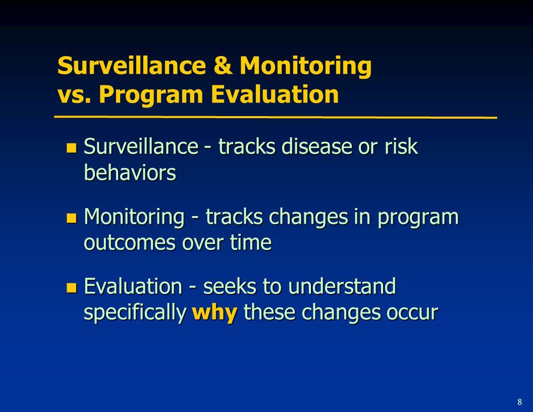 8 Surveillance & Monitoring vs. Program Evaluation Surveillance - tracks disease or risk behaviors Surveillance - tracks disease or risk behaviors Mon