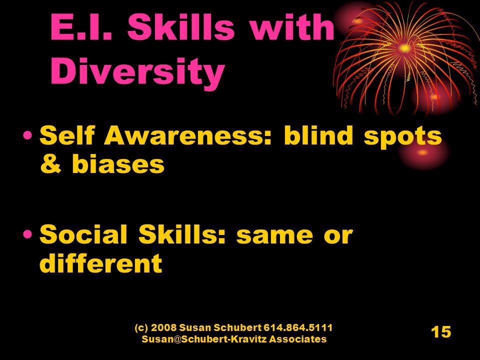 (c) 2008 Susan Schubert 614.864.5111 Susan@Schubert-Kravitz Associates 15 E.I. Skills with Diversity Self Awareness: blind spots & biases Social Skill