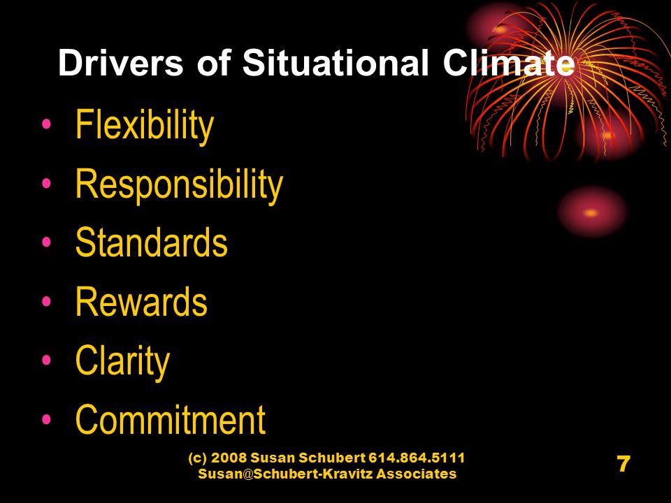 (c) 2008 Susan Schubert 614.864.5111 Susan@Schubert-Kravitz Associates 7 Drivers of Situational Climate Flexibility Responsibility Standards Rewards C