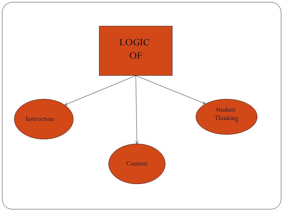 LOGIC OF Instruction Content Student Thinking