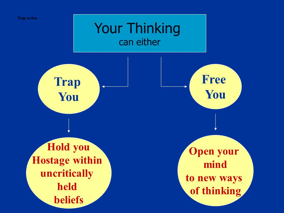 Your Thinking can either Trap You Free You Hold you Hostage within uncritically held beliefs Open your mind to new ways of thinking Trap or free