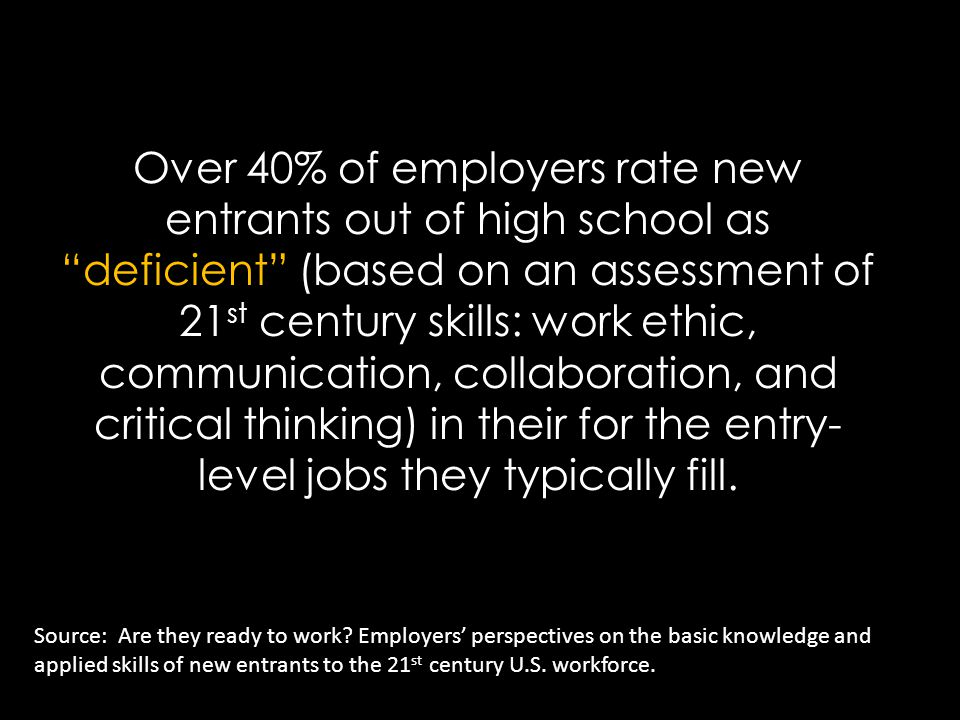 Over 40% of employers rate new entrants out of high school as deficient (based on an assessment of 21 st century skills: work ethic, communication, collaboration, and critical thinking) in their for the entry- level jobs they typically fill.