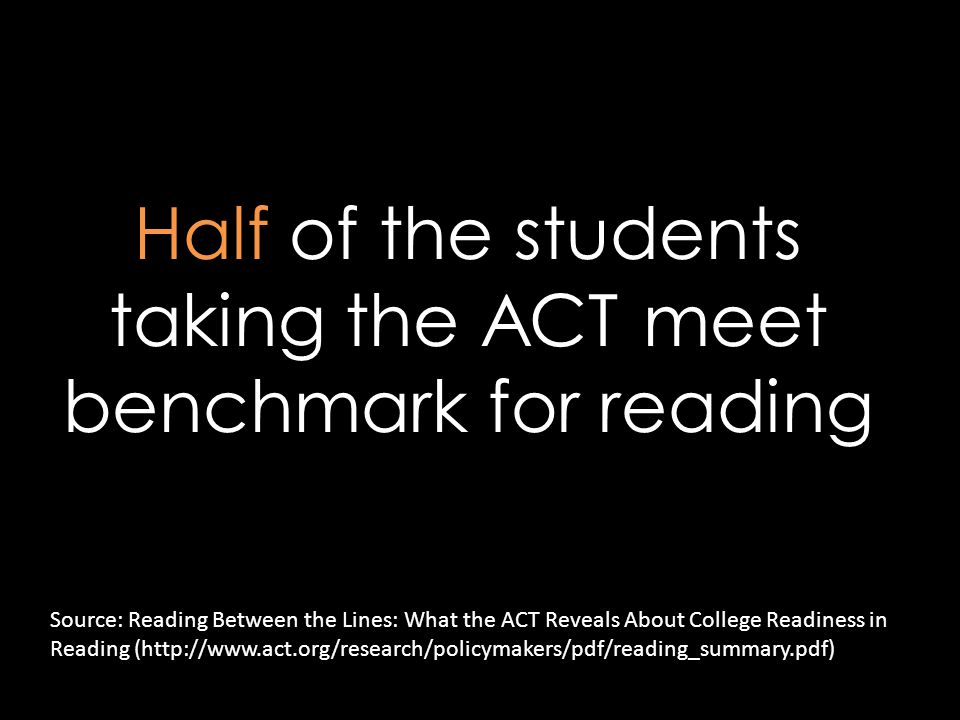 Half of the students taking the ACT meet benchmark for reading Source: Reading Between the Lines: What the ACT Reveals About College Readiness in Read