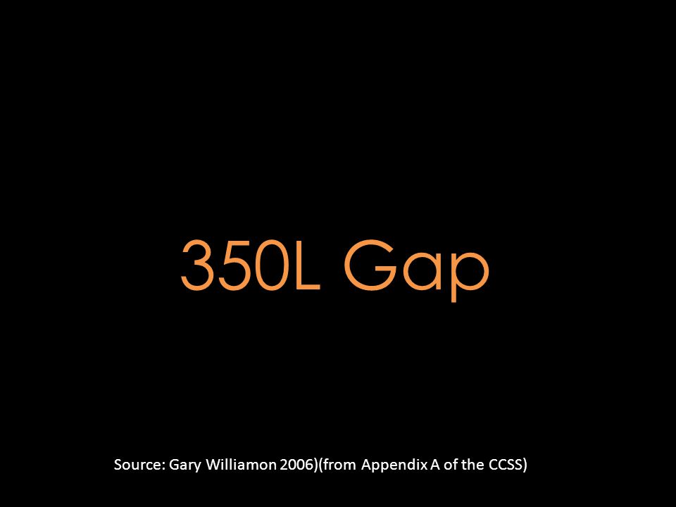 350L Gap Source: Gary Williamon 2006)(from Appendix A of the CCSS)