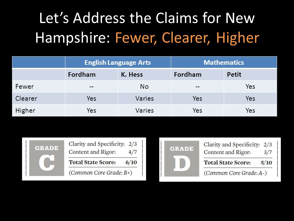 Let's Address the Claims for New Hampshire: Fewer, Clearer, Higher English Language ArtsMathematics FordhamK.