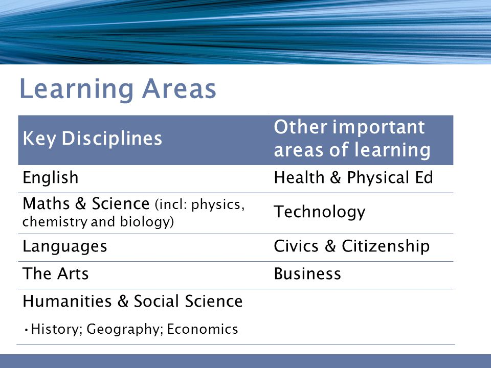 Learning Areas Key Disciplines Other important areas of learning EnglishHealth & Physical Ed Maths & Science (incl: physics, chemistry and biology) Te