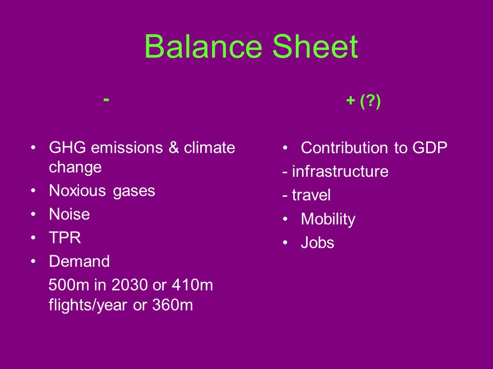 Balance Sheet - GHG emissions & climate change Noxious gases Noise TPR Demand 500m in 2030 or 410m flights/year or 360m + (?) Contribution to GDP - infrastructure - travel Mobility Jobs