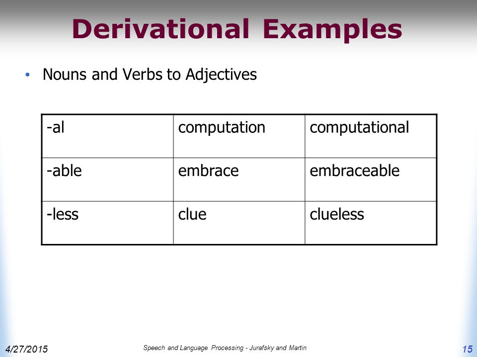 4/27/2015 Speech and Language Processing - Jurafsky and Martin 15 Derivational Examples Nouns and Verbs to Adjectives -alcomputationcomputational -ableembraceembraceable -lessclueclueless