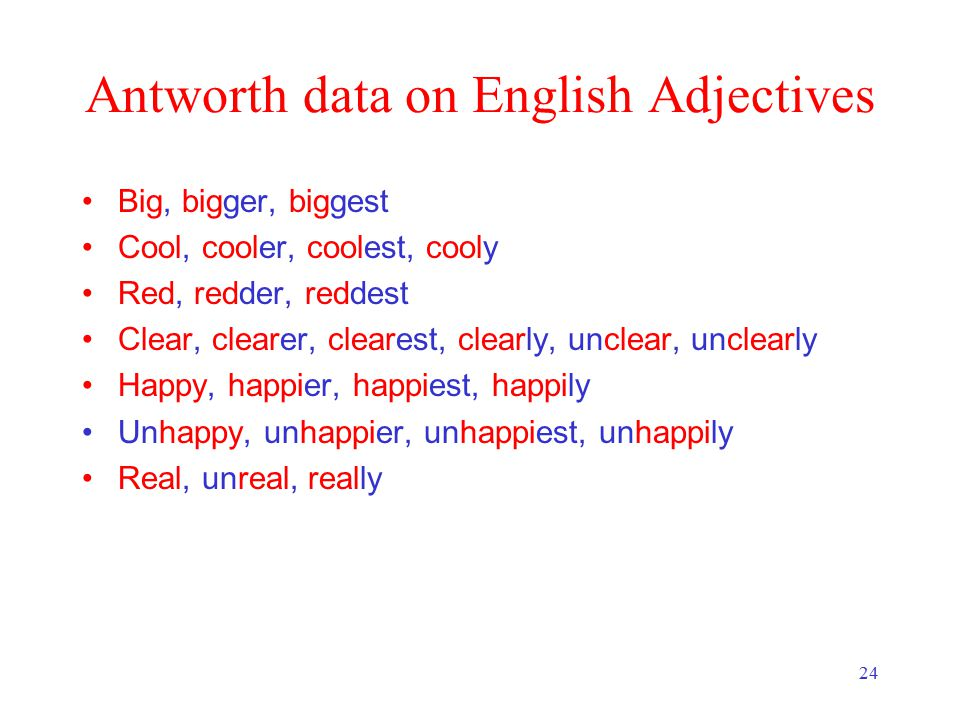 24 Antworth data on English Adjectives Big, bigger, biggest Cool, cooler, coolest, cooly Red, redder, reddest Clear, clearer, clearest, clearly, unclear, unclearly Happy, happier, happiest, happily Unhappy, unhappier, unhappiest, unhappily Real, unreal, really
