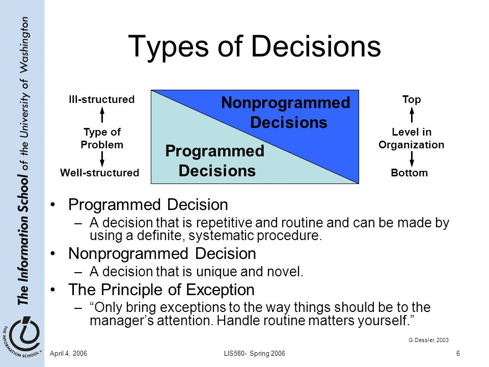 April 4, 2006LIS580- Spring 200617 How To Make Better Decisions 1.Increase Your Knowledge –Ask questions.