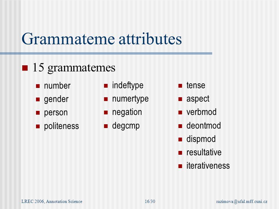 LREC 2006, Annotation Sciencerazimova@ufal.mff.cuni.cz16/30 Grammateme attributes 15 grammatemes indeftype numertype negation degcmp tense aspect verb