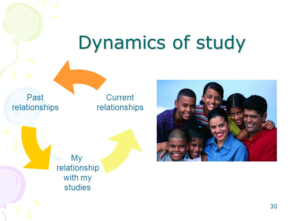 30 Dynamics of study Past relationships My relationship with my studies Current relationships