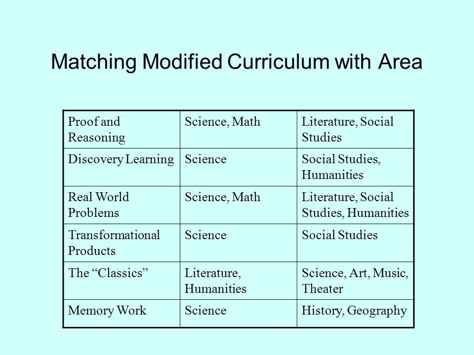 Matching Modified Curriculum with Area Proof and Reasoning Science, MathLiterature, Social Studies Discovery LearningScienceSocial Studies, Humanities Real World Problems Science, MathLiterature, Social Studies, Humanities Transformational Products ScienceSocial Studies The Classics Literature, Humanities Science, Art, Music, Theater Memory WorkScienceHistory, Geography
