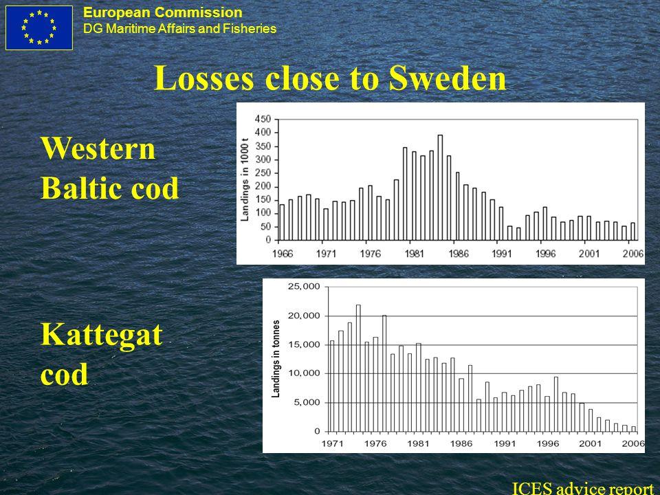 European Commission DG Maritime Affairs and Fisheries Decreasing contribution to EU food supply Imported raw materials Domestic EU production, landings + aquaculture Eurostat data