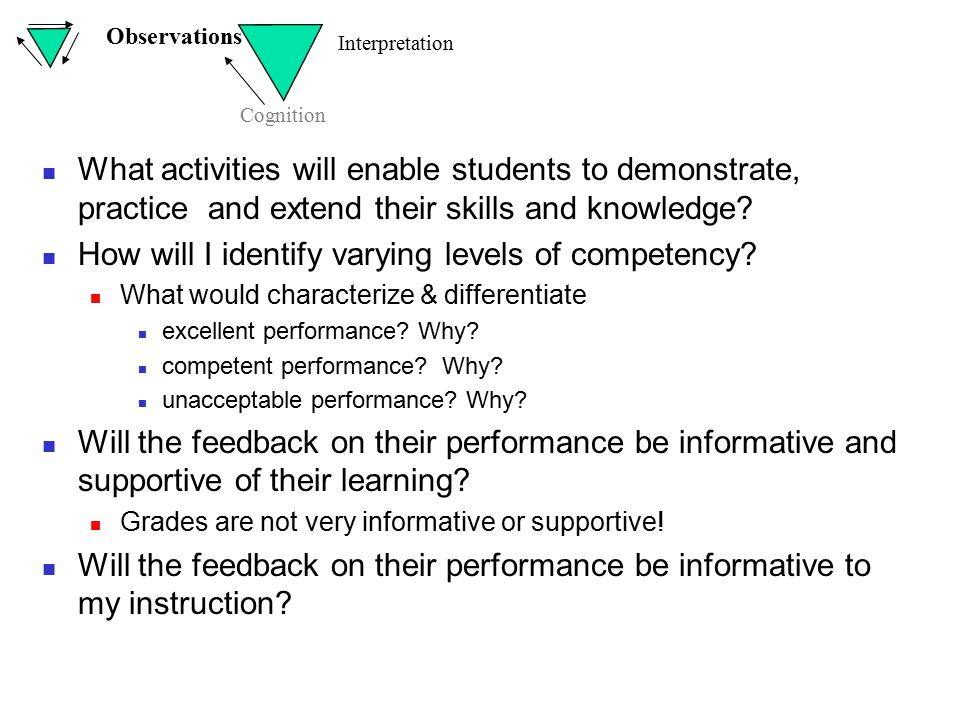 What activities will enable students to demonstrate, practice and extend their skills and knowledge.