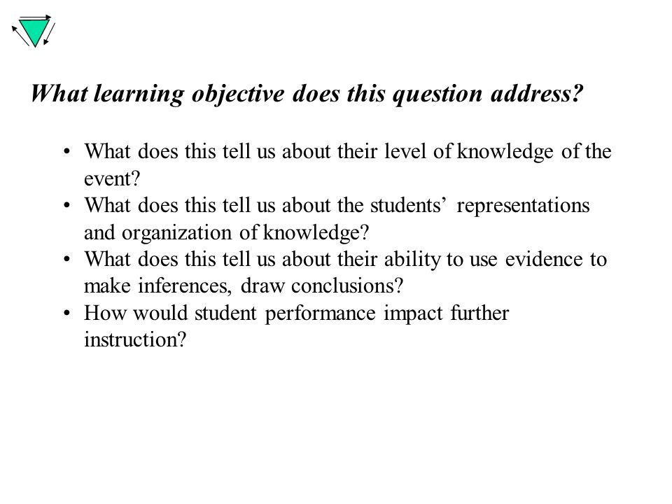 What learning objective does this question address.