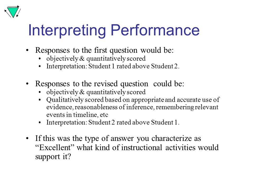 Interpreting Performance Responses to the first question would be: objectively & quantitatively scored Interpretation: Student 1 rated above Student 2.