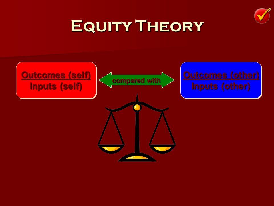 Equity Theory Outcomes (self) Inputs (self) Outcomes (self) Inputs (self) Outcomes (other) Inputs (other) Outcomes (other) Inputs (other) compared wit