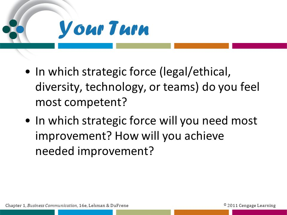 Chapter 1, Business Communication, 16e, Lehman & DuFrene © 2011 Cengage Learning Your Turn In which strategic force (legal/ethical, diversity, technology, or teams) do you feel most competent.