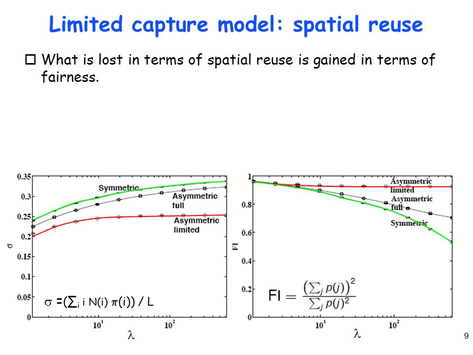 9 Limited capture model: spatial reuse oWhat is lost in terms of spatial reuse is gained in terms of fairness.