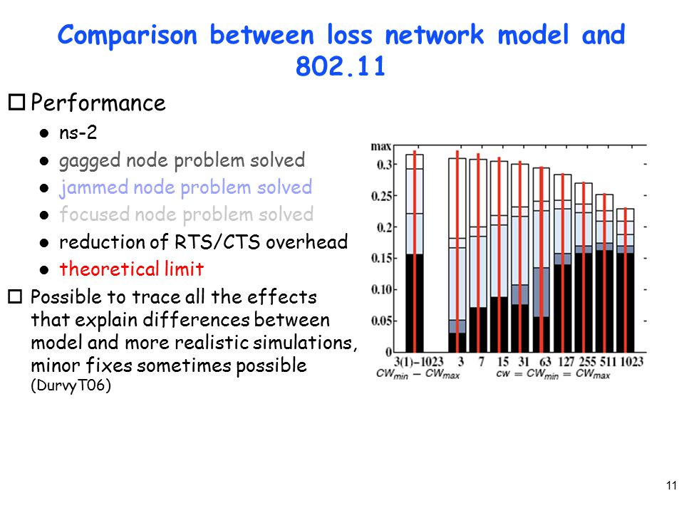 11 Comparison between loss network model and 802.11 oPerformance l ns-2 l gagged node problem solved l jammed node problem solved l focused node problem solved l reduction of RTS/CTS overhead l theoretical limit oPossible to trace all the effects that explain differences between model and more realistic simulations, minor fixes sometimes possible (DurvyT06)