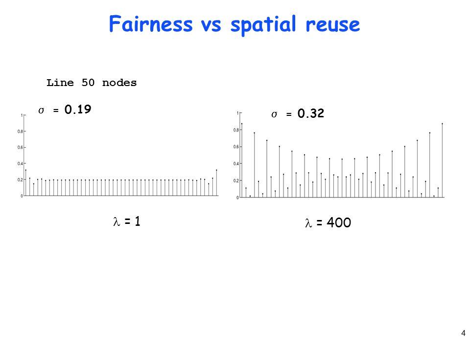 4 Fairness vs spatial reuse = 1 = 400 Line 50 nodes  = 0.19  = 0.32