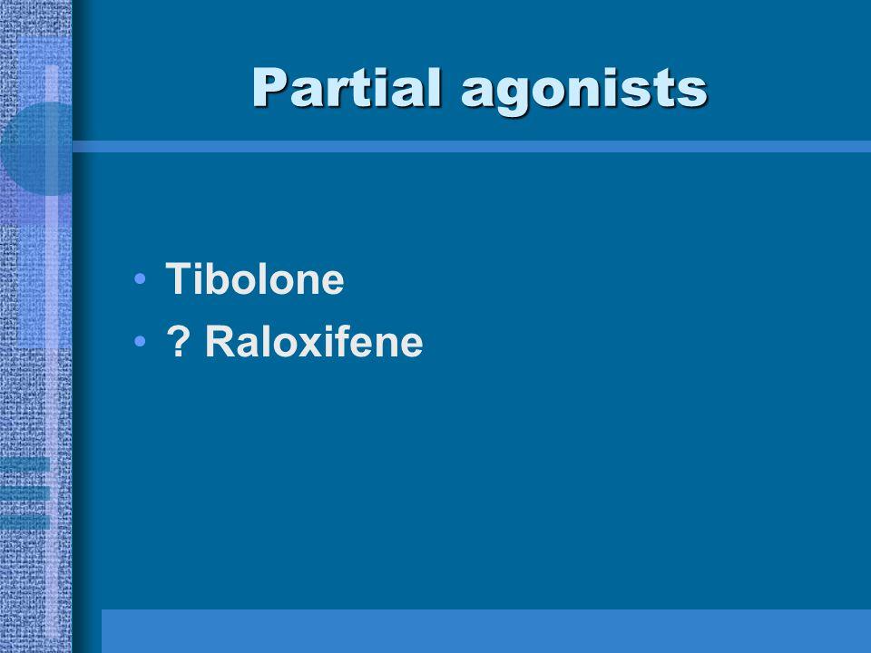 Partial agonists Tibolone Raloxifene