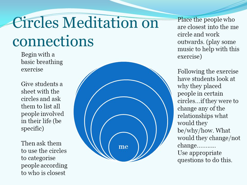 Circles Meditation on connections me Begin with a basic breathing exercise Give students a sheet with the circles and ask them to list all people invo