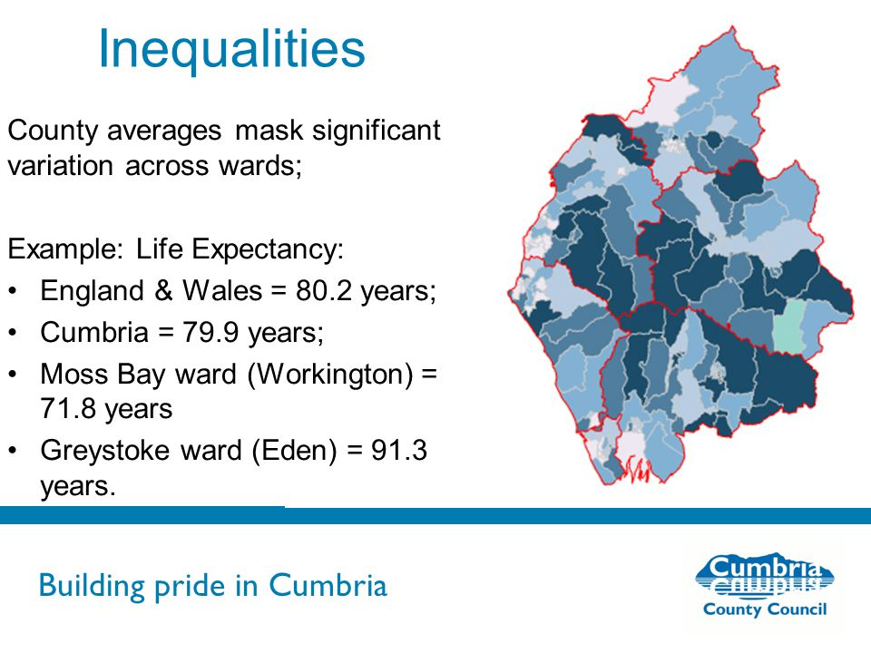 Building pride in Cumbria Do not use fonts other than Arial for your presentations Inequalities County averages mask significant variation across wards; Example: Life Expectancy: England & Wales = 80.2 years; Cumbria = 79.9 years; Moss Bay ward (Workington) = 71.8 years Greystoke ward (Eden) = 91.3 years.