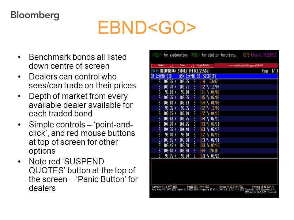 Benchmark bonds all listed down centre of screen Dealers can control who sees/can trade on their prices Depth of market from every available dealer available for each traded bond Simple controls – 'point-and- click', and red mouse buttons at top of screen for other options Note red 'SUSPEND QUOTES' button at the top of the screen – 'Panic Button' for dealers