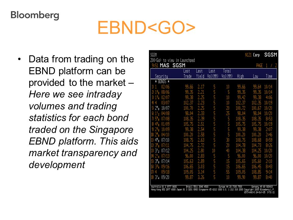 EBND Data from trading on the EBND platform can be provided to the market – Here we see intraday volumes and trading statistics for each bond traded on the Singapore EBND platform.