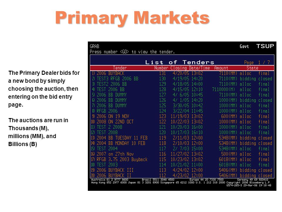 Primary Markets The Primary Dealer bids for a new bond by simply choosing the auction, then entering on the bid entry page.