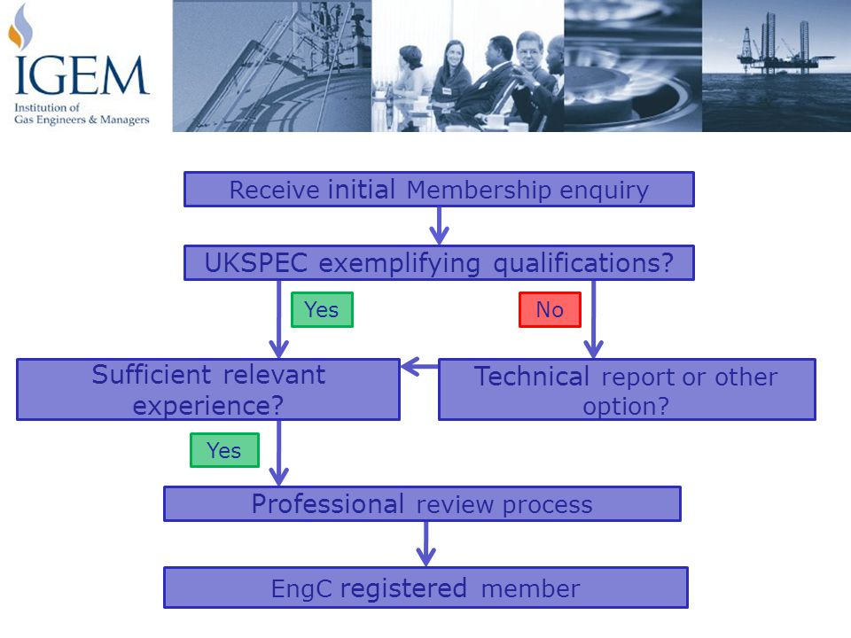 Receive initial Membership enquiry UKSPEC exemplifying qualifications.