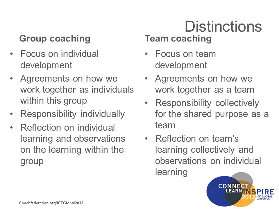Coachfederation.org/ICFGlobal2012 Evolving to coaching 3.0 There is a lot to win with team coaching Team coaching is different New competencies are needed Team coaching supports people, teams and organisations to create a culture that inspires success, sustainability, and a flourishing future
