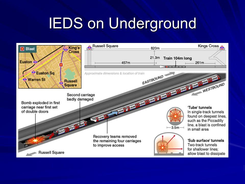 IEDS on Underground