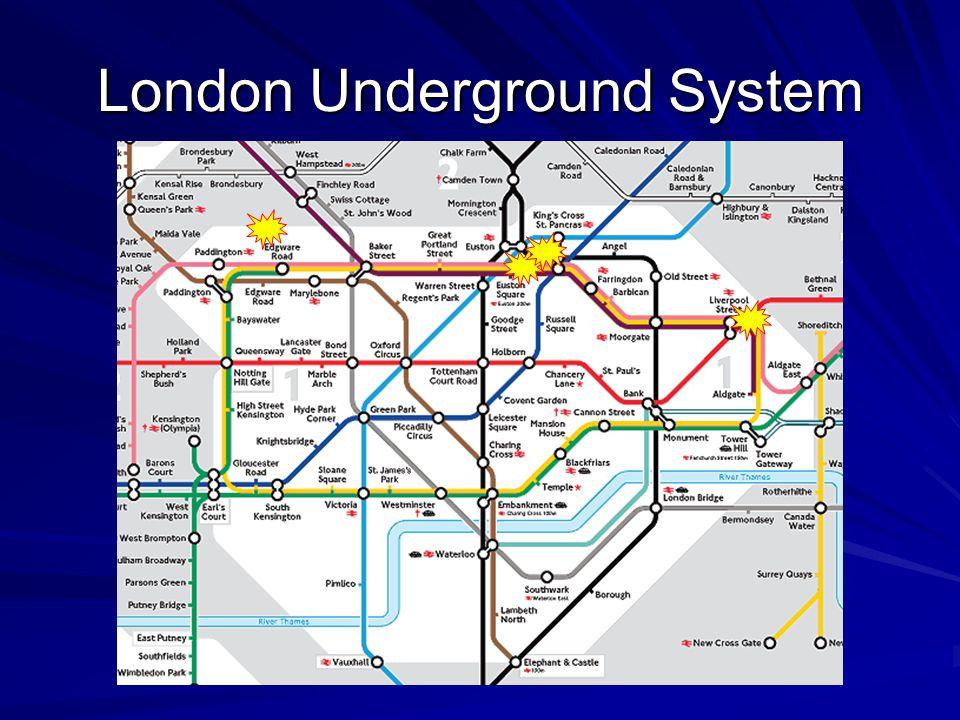 London Underground System