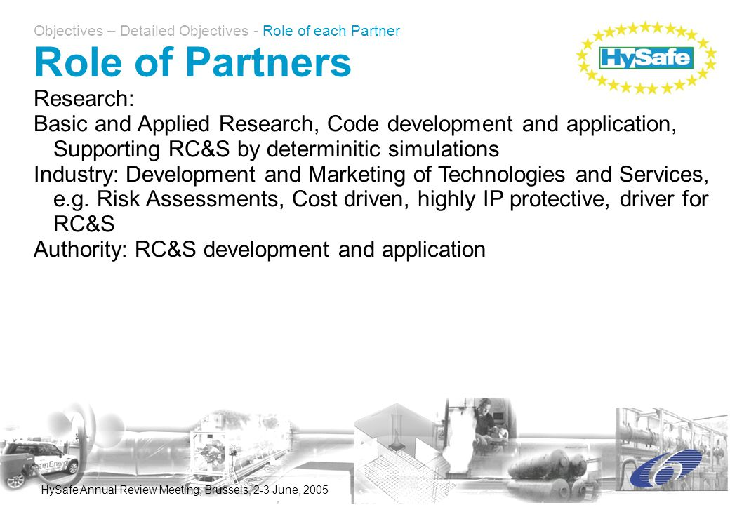 HySafe Annual Review Meeting, Brussels, 2-3 June, 2005 Role of Partners Objectives – Detailed Objectives - Role of each Partner Research: Basic and Applied Research, Code development and application, Supporting RC&S by determinitic simulations Industry: Development and Marketing of Technologies and Services, e.g.