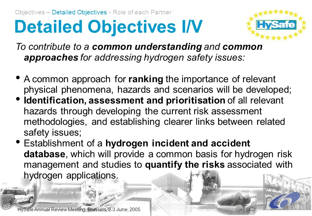 HySafe Annual Review Meeting, Brussels, 2-3 June, 2005 To integrate experience and knowledge within Industrial organisations familiar with hydrogen processing technology and Research organisations with facilities for experimental research and exploitation of results in numerical prediction tools; Detailed Objectives II/V Objectives – Detailed Objectives - Role of each Partner