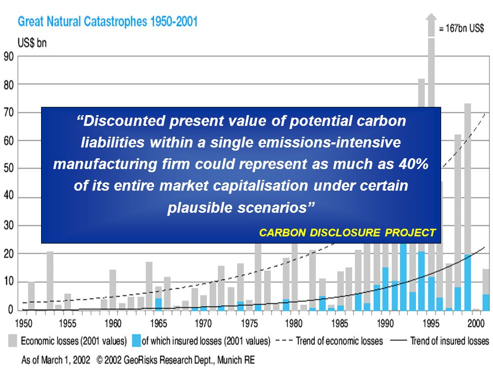 "17 UNGC Module 2 – Session 2 ""Discounted present value of potential carbon liabilities within a single emissions-intensive manufacturing firm could re"