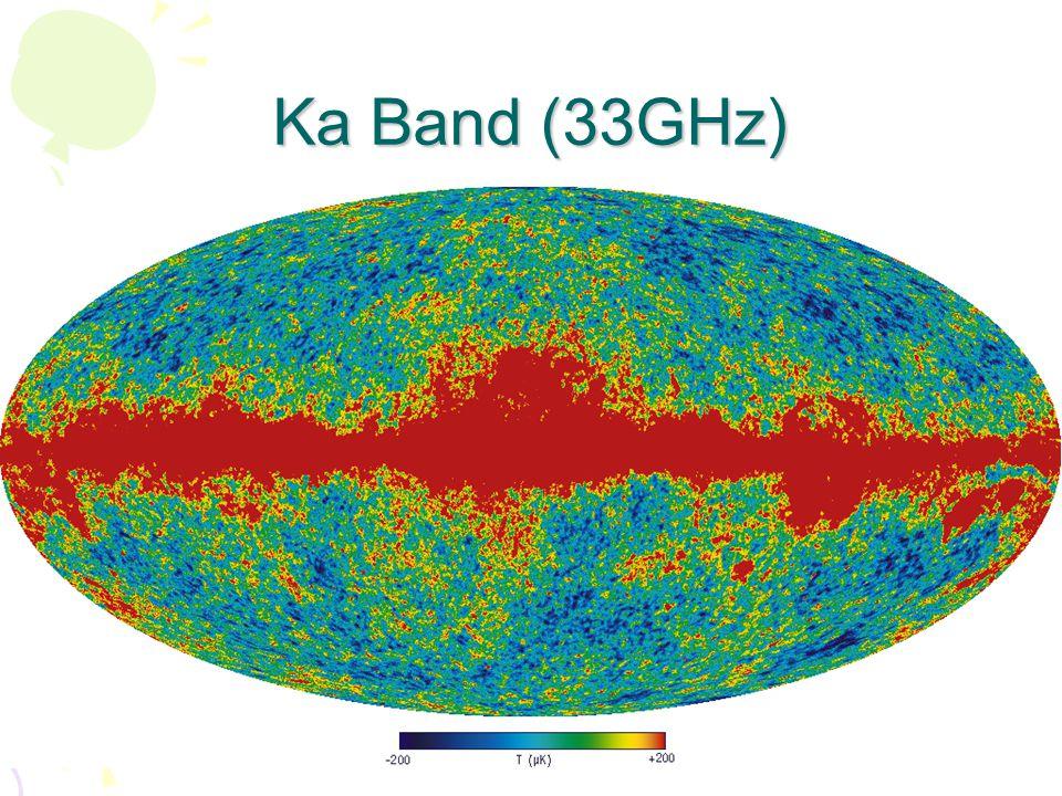 Ka Band (33GHz)