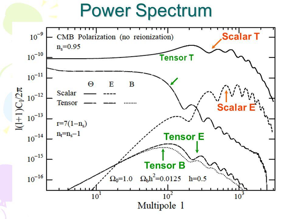 Power Spectrum Scalar T Tensor T Scalar E Tensor E Tensor B