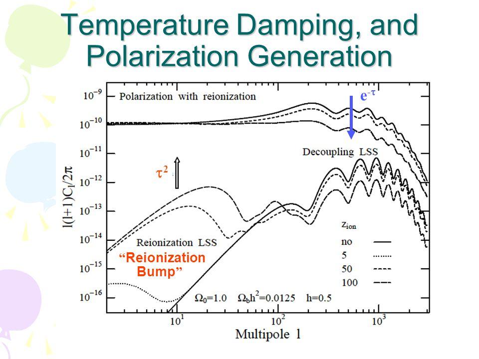 Temperature Damping, and Polarization Generation Reionization Bump 22 e-e-