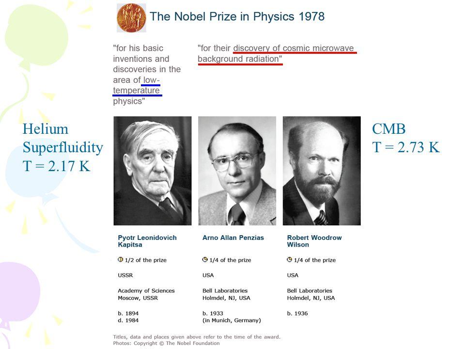 COBE/FIRAS, 1990 Perfect blackbody = Thermal equilibrium = Big Bang