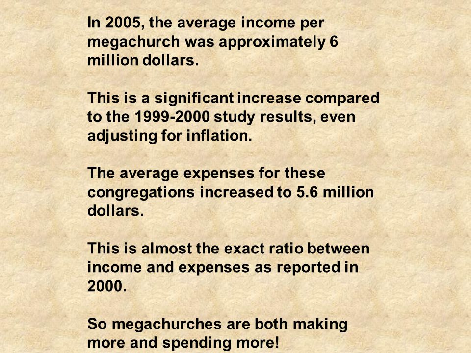 In 2005, the average income per megachurch was approximately 6 million dollars.