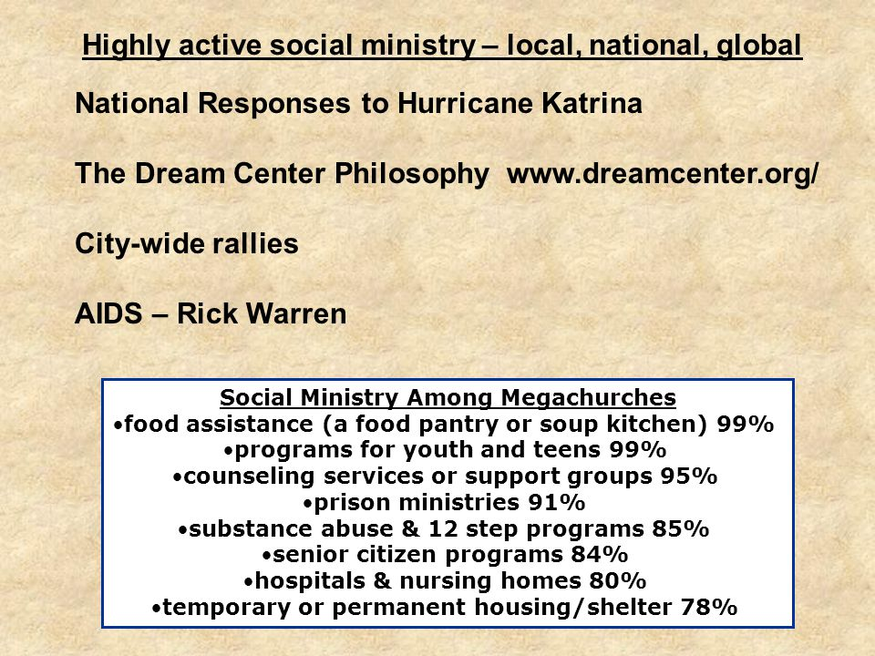 Highly active social ministry – local, national, global National Responses to Hurricane Katrina The Dream Center Philosophy www.dreamcenter.org/ City-wide rallies AIDS – Rick Warren Social Ministry Among Megachurches food assistance (a food pantry or soup kitchen) 99% programs for youth and teens 99% counseling services or support groups 95% prison ministries 91% substance abuse & 12 step programs 85% senior citizen programs 84% hospitals & nursing homes 80% temporary or permanent housing/shelter 78%