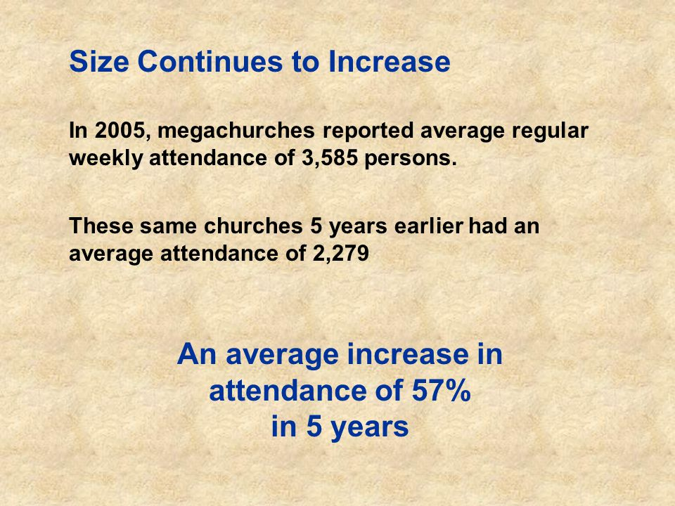 Size Continues to Increase In 2005, megachurches reported average regular weekly attendance of 3,585 persons.