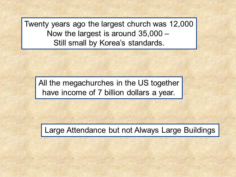 This growth is not experienced by all megachurches. A number actually declined in attendance.